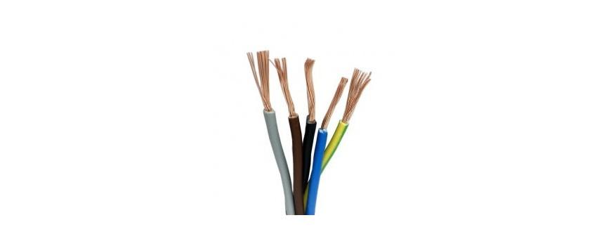 Otros cables. Cableado de antena, red, etc